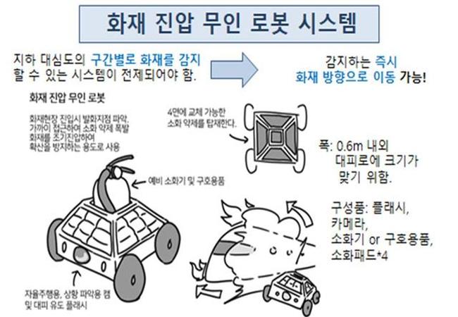 배재대 드론·철도·건설시스템공학과 공모전 최우수상